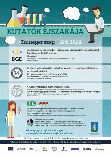 kutatok_ejszakaja_plakat_2016
